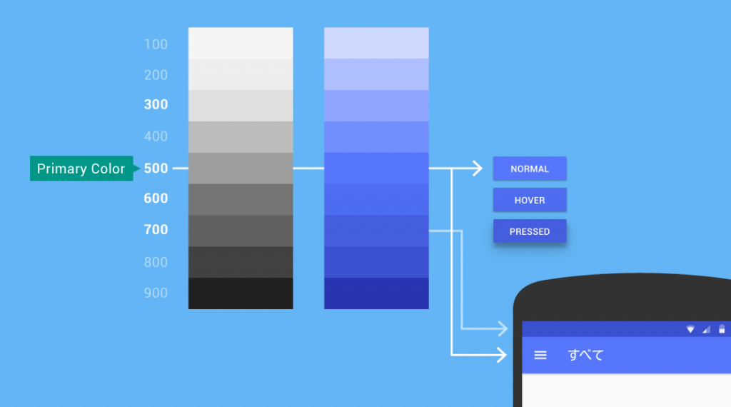 Google-Material-color