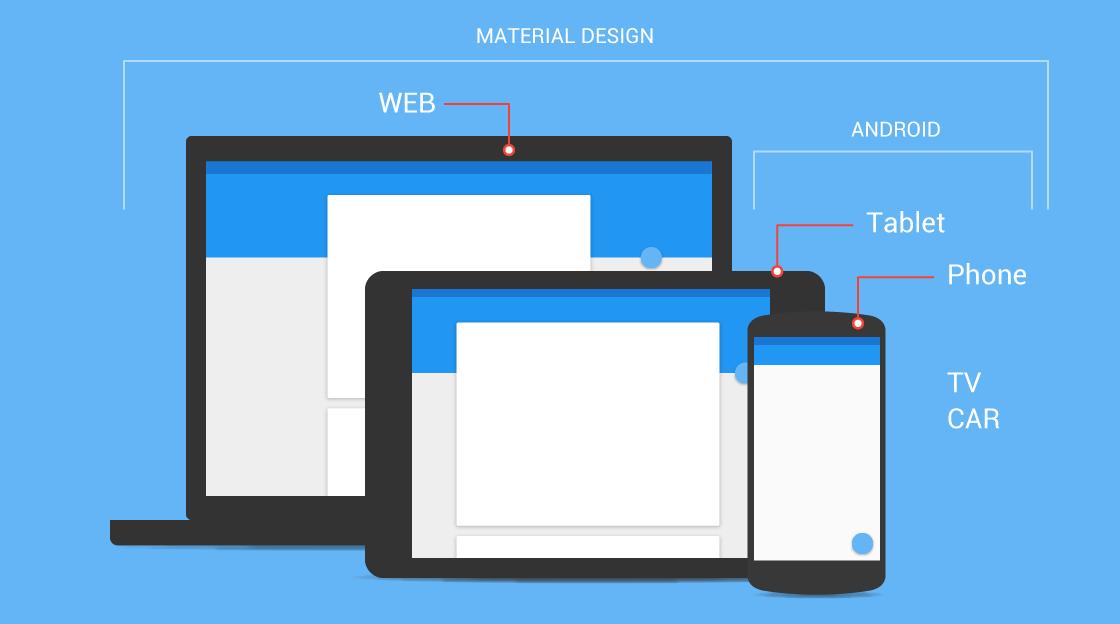 3分でわかるAndroid L UIデザインの特徴まとめ