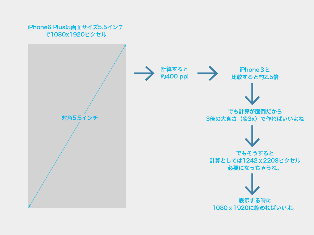 iPhone6-ppi-04